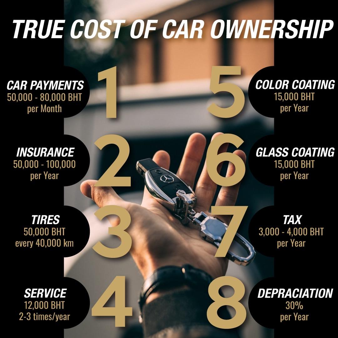 การซื้อรถหรู จ่ายอะไรบ้าง